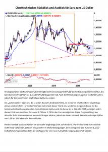 Jahresausblick für EUR/USD und den Kupferpreis in USD